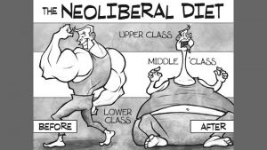 Class Structure in Neoliberal Society.