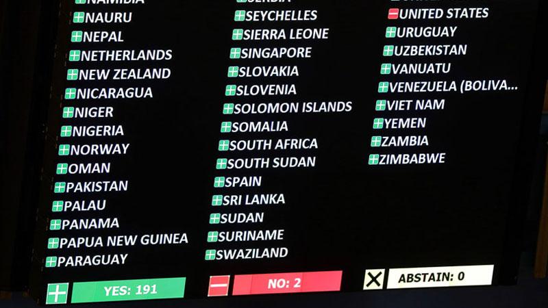 UN voting Process for lifting US Embargo against Cuba