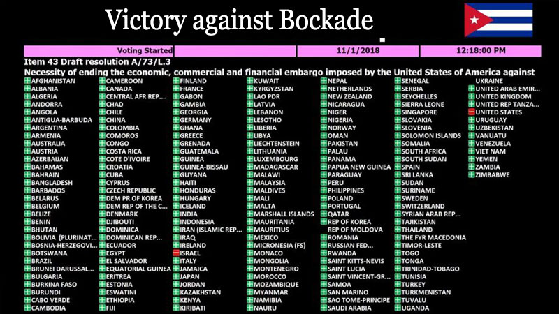 UN voting Process for lifting US Embargo against Cuba