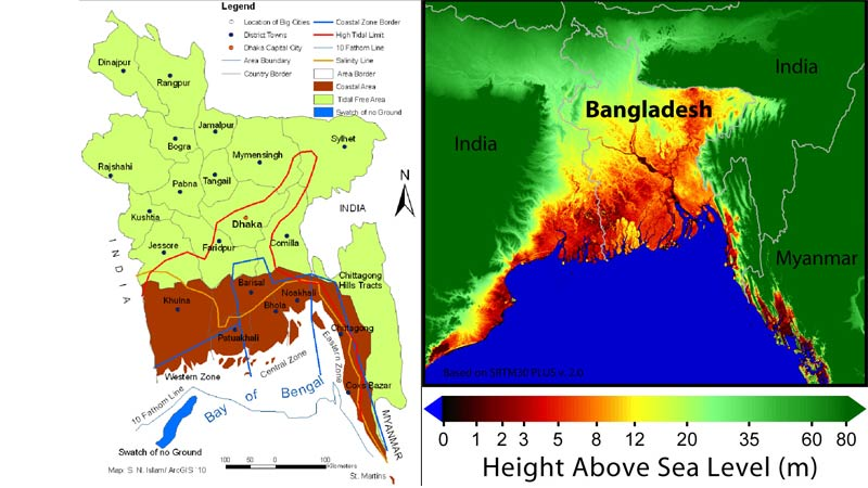 Climate Change in Bangladesh and its impact on Food Sovereignty