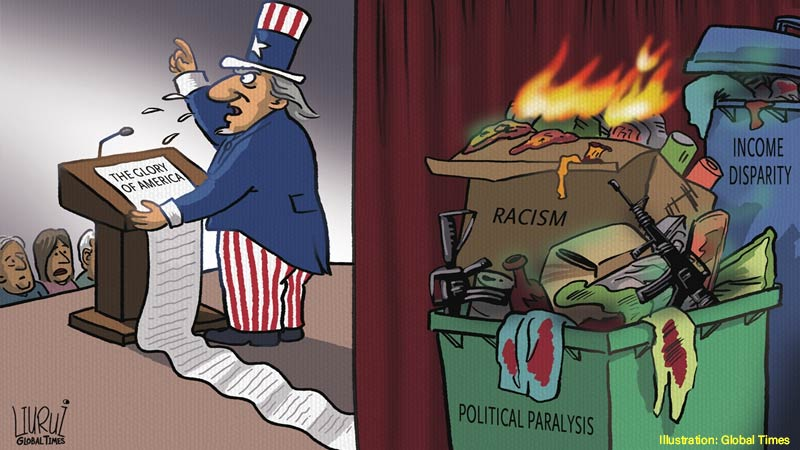 अमेरिकी मानव अधिकार र जातिवाद